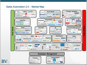Sales Engineering and Automation Vendor Map